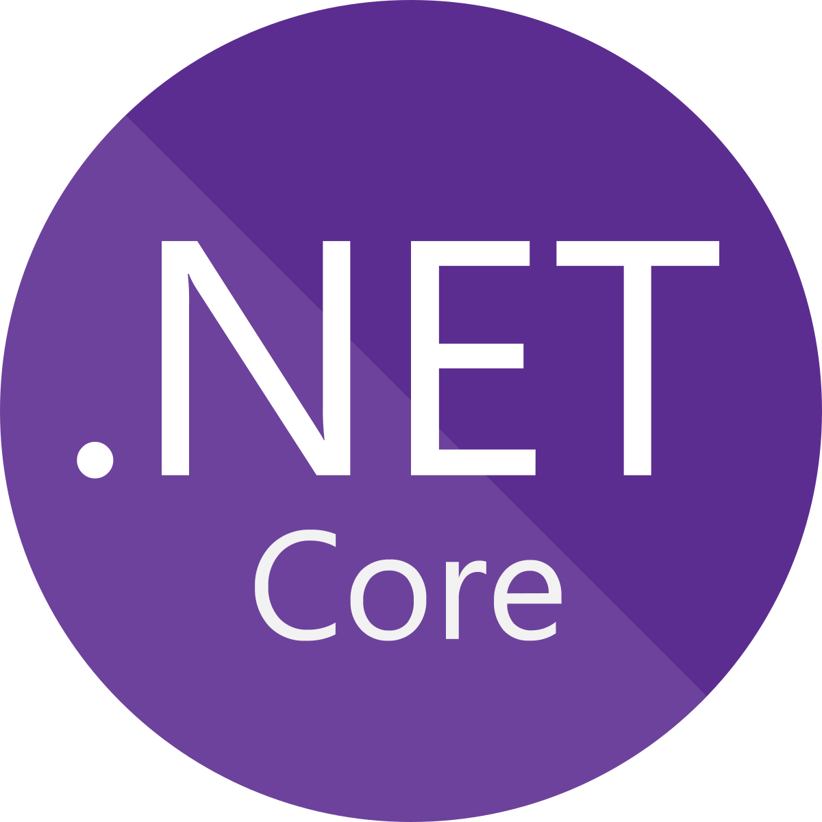 .NET Core Hosting