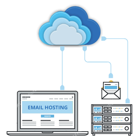 Email Hosting in Bangladesh